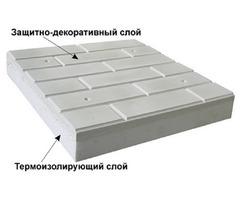 Фасадная фиброцементная термоплита с утеплителем
